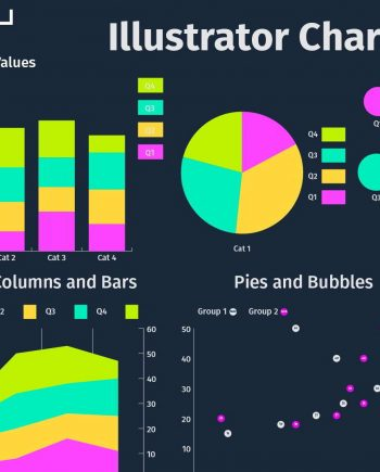 LinkedIn Learning Creating Illustrator Infographics free download